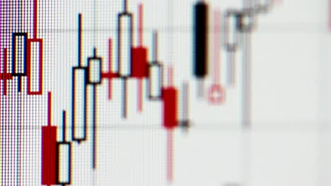 Stock Market Charts Free Stock Video Footage Download Clips