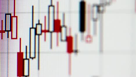 Stock-Market-Charts