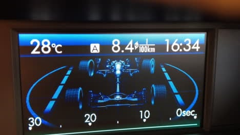 Car-LCD-Display