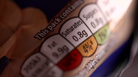 Food-Label-Close-Up