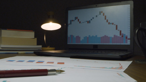 Stock-Market-Charts-on-Laptop-and-Desk-at-Night