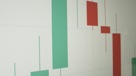 Close-Up-of-Candlestick-Chart-on-Computer-Screen