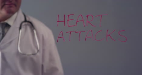 Doctor-Writing-the-Term-Heart-Attack