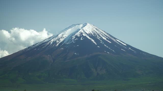 mount-fuji-viewed-from-Kawaguchi-lake-zoom-out