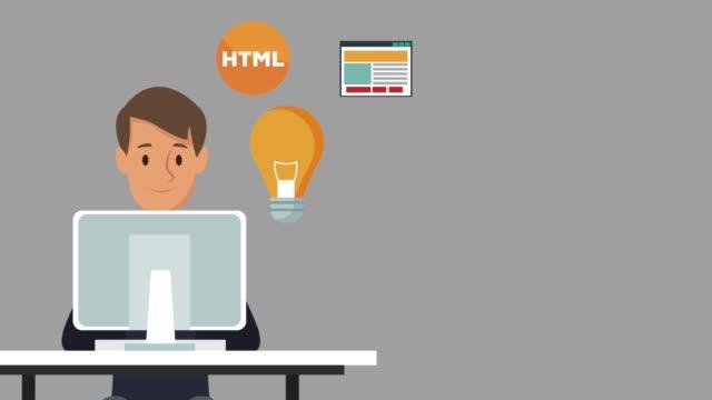 Web-developer-working-HD-animation