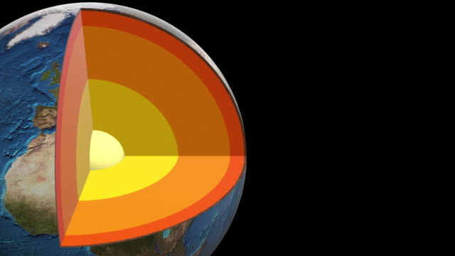 Section-of-the-earth---schematic-interior---comes-to-the-left