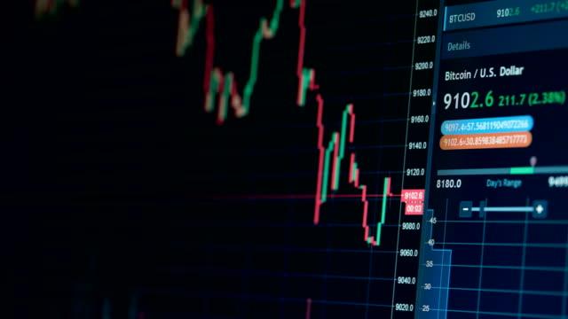 Tabla-de-mercado-de-valores-en-línea-de-tendencia-bajista-de-Bitcoin-moneda---inversiones-comercio-electrónico-finanzas-concepto