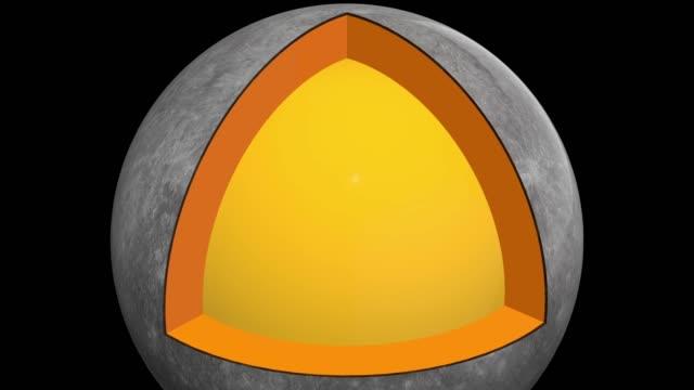 Mercury-structure---schematic-interior---the-center-arrives