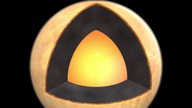 Venus-structure---realistic-interior---the-center-arrives