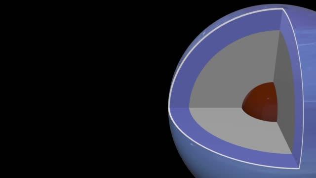 Neptune-structure---schematic-interior---comes-to-the-right