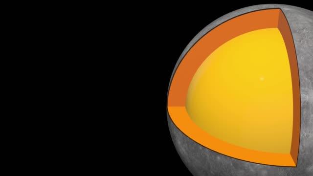Mercury-structure---schematic-interior---comes-to-the-right
