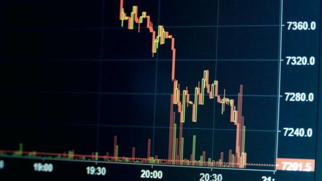 Gráfico-de-Internet-Trading-moneda-Crypto
