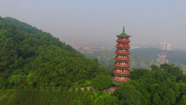Temple-pagoda