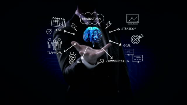 Hombre-de-negocios-abre-Palma-lluvia-de-ideas-a-la-inteligencia-de-cerebro-digital-concept-artificial-Película-de-4K-