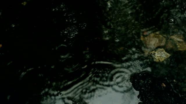 Closeup-shot-of-heavy-rain-on-road-Rain-Road