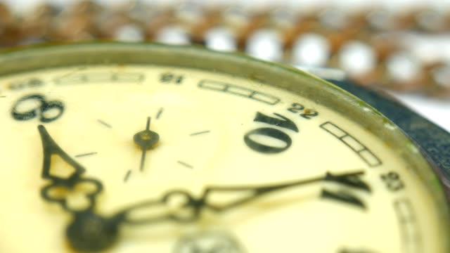 Vintage-pocket-watch-Antique-clock-dial-close-up-Macro-closeup-vintage-clock