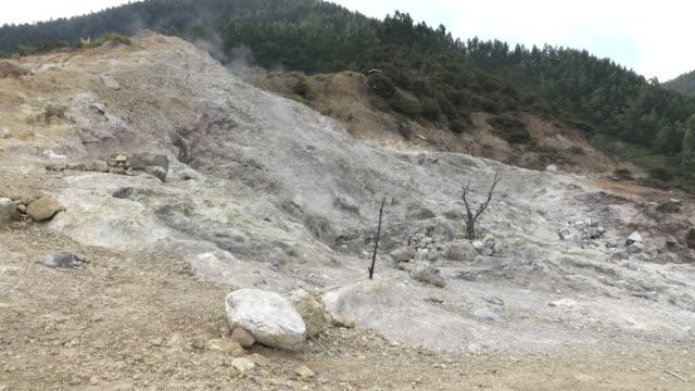 Sikidang-crater-kawah-sikidang-Wonosobo-Central-Java