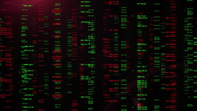 Virtual-Display-Monitoring-Financial-Stock-Market-Prices