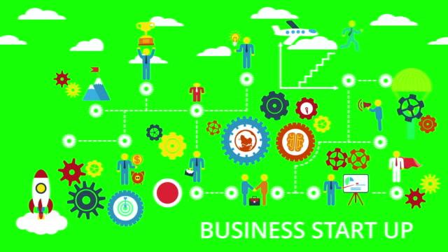 Entrepreneurship-and-Career-Ladder-Business-start-up-