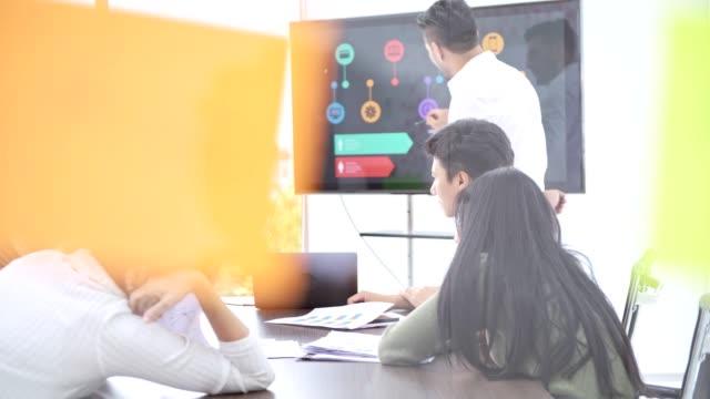 Business-Meeting-Starten-Sie-klein-Business-Meeting-im-Zimmer-Indischer-Mann-präsentiert-seine-asiatische-Mannschaft-die-nächste-große-Idee-langweilig-Stimmung-Neues-Business-Modell-starten-Sie-Konzepte-