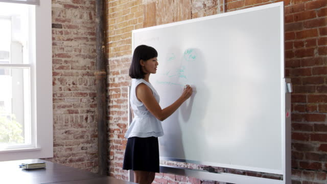 Businesswoman-At-Whiteboard-Giving-Presentation-Shot-On-R3D