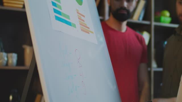 Junge-Geschäftsleute-diskutieren-finanzielle-Bericht-über-Whiteboard-im-Büro-