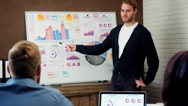Hombre-joven-discutiendo-el-plan-de-negocio-sobre-tablero-blanco-con-colegas-durante-una-reunión