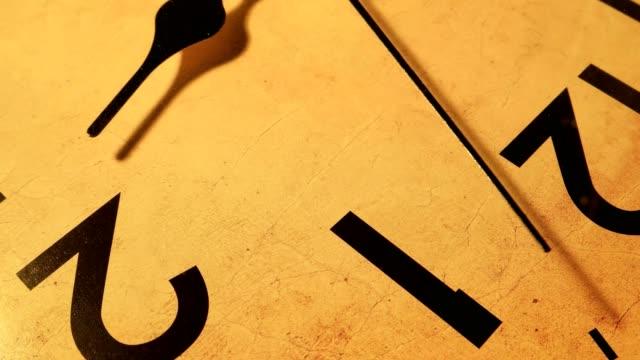 Clock-Face-Ticking