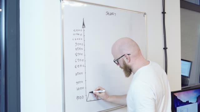 Young-man-drawing-diagram