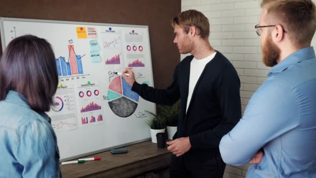 Young-executive-giving-a-presentation-on-white-board-to-coworkers-