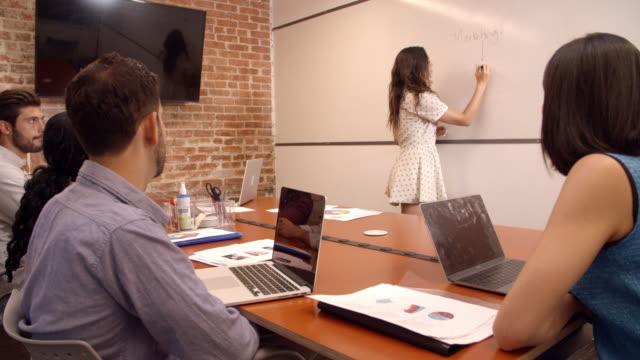 Empresaria-en-pizarra-en-oficina-dando-presentación