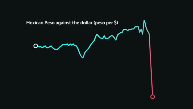 Mexican-peso-plummets-after-US-presidential-election-2016-financial-crisis