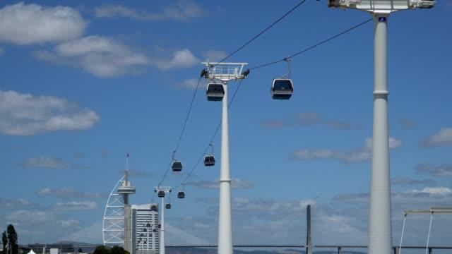 Funicular-o-teleférico-y-transporte-público-a-través-de-Golfo-o-río-en-Lisboa-Portugal