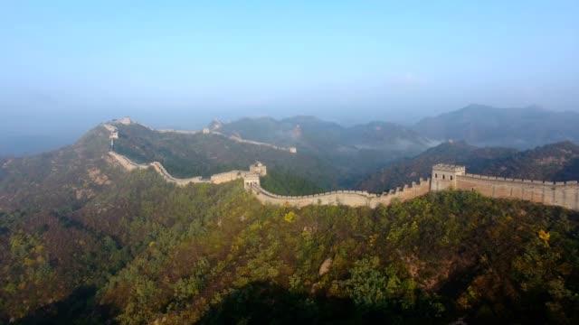 Great-Wall-of-Beijing