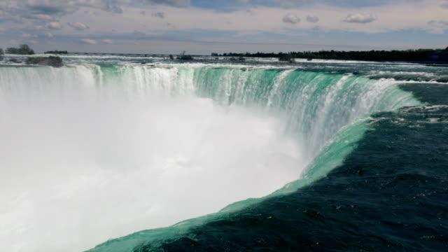 Drop-Point-of-Horseshoe-Falls-Niagara
