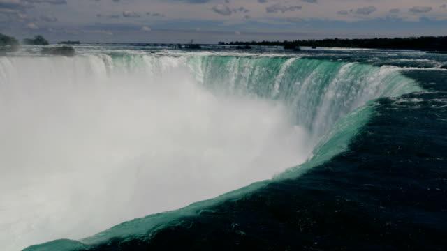 Close-Up-of-Drop-Point-of-Horseshoe-Falls-Niagara