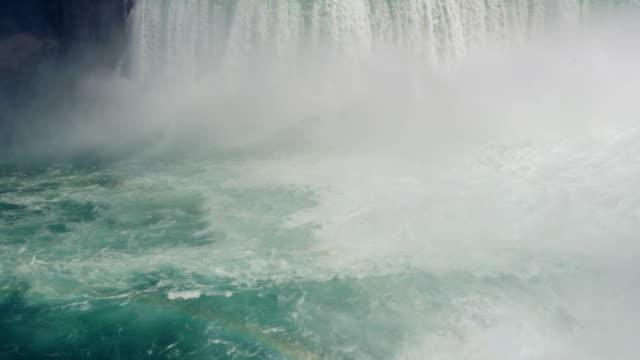 Niagara-River-at-the-Falls-Drop