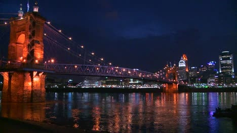 Light-reflects-off-the-Ohio-River-with-the-city-of-Cincinnati-Ohio-background-2