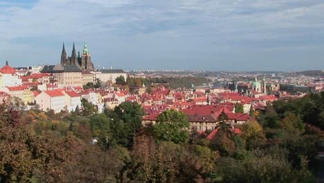 An-overview-of-Prague-Czech-Republic