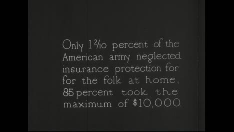 Draft-Cards-Are-Issued-To-Young-Men-In-World-War-One-And-Insurance-Policies-Issued
