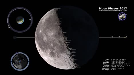 Animated-Nasa-Animation-Of-The-Phases-Of-The-Moon