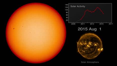 Un-Análisis-Anual-Del-Ciclo-Solar-En-Esta-Visualización-De-La-Nasa
