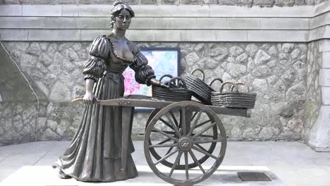 Ireland-Dublin-Molly-Malone-Statue-With-Cart-
