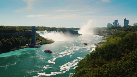 Niagara-Falls-From-The-Rainbow-Bridge
