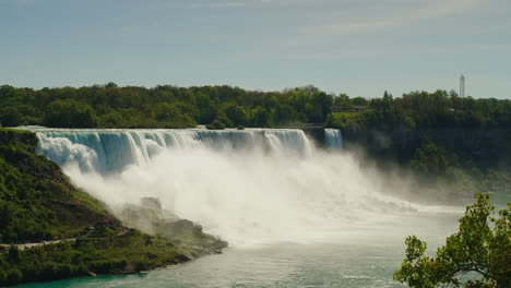 Niagara-Falls-From-Rainbow-Bridge