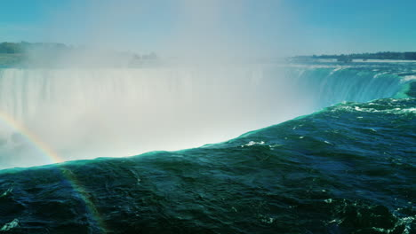 Rainbow-over-Horseshoe-Falls-Niagara-Falls