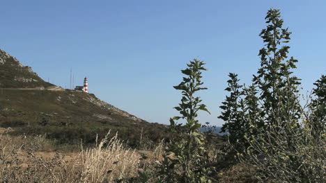 Spain-Rias-lighthouse