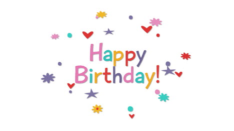 Animated-closeup-Happy-Birthday-text-with-confetti
