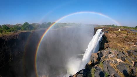 Tourists-gather-at-Devil-s-Pool-the-edge-of-Victoria-Falls-Zambia-for-a-glimpse-over-the-edge-of-the-waterfalls-1