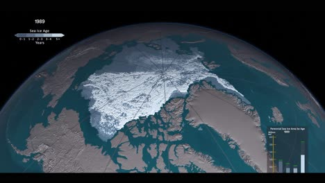 Nasa-4K-Animation-Sequence-Of-Sea-Ice-And-Arctic-Icepack-Decline-Due-To-Global-Warming